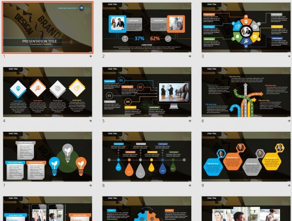 Brand Design PowerPoint by SageFox
