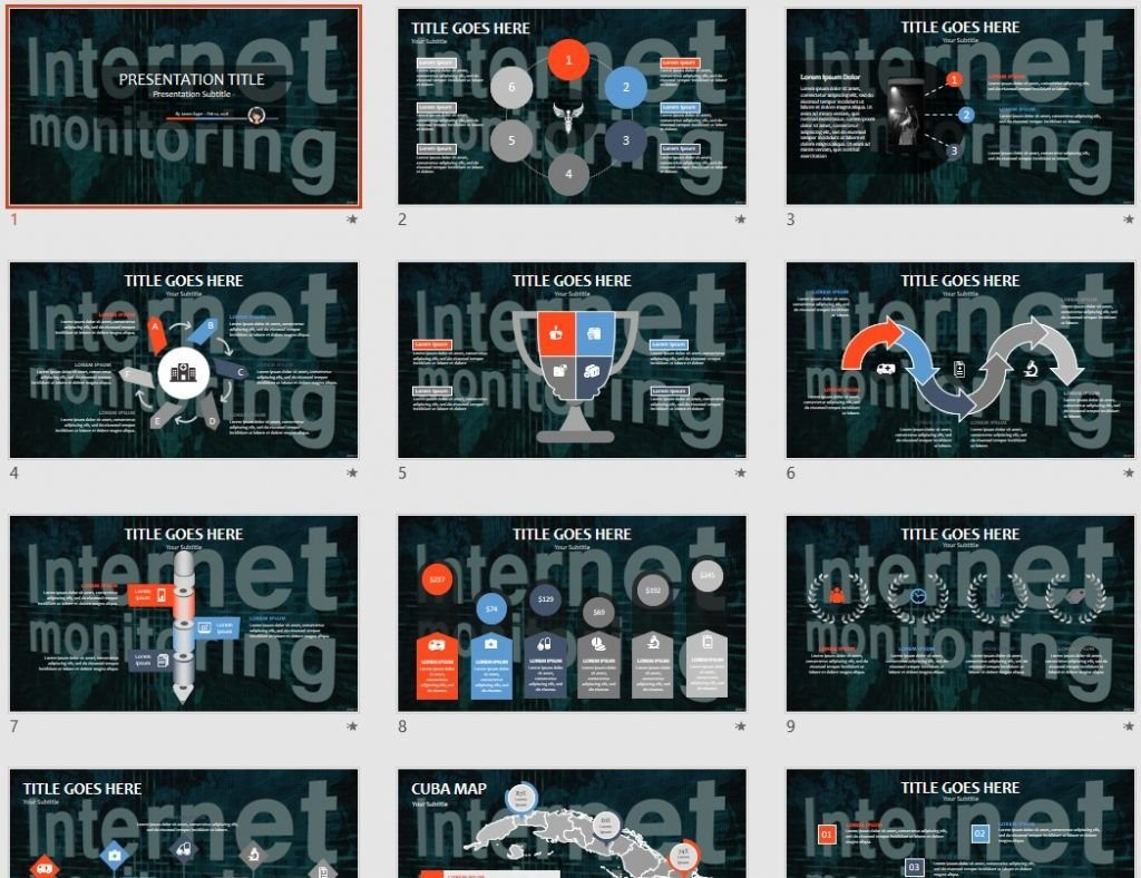 Internet monitoring PPT by SageFox