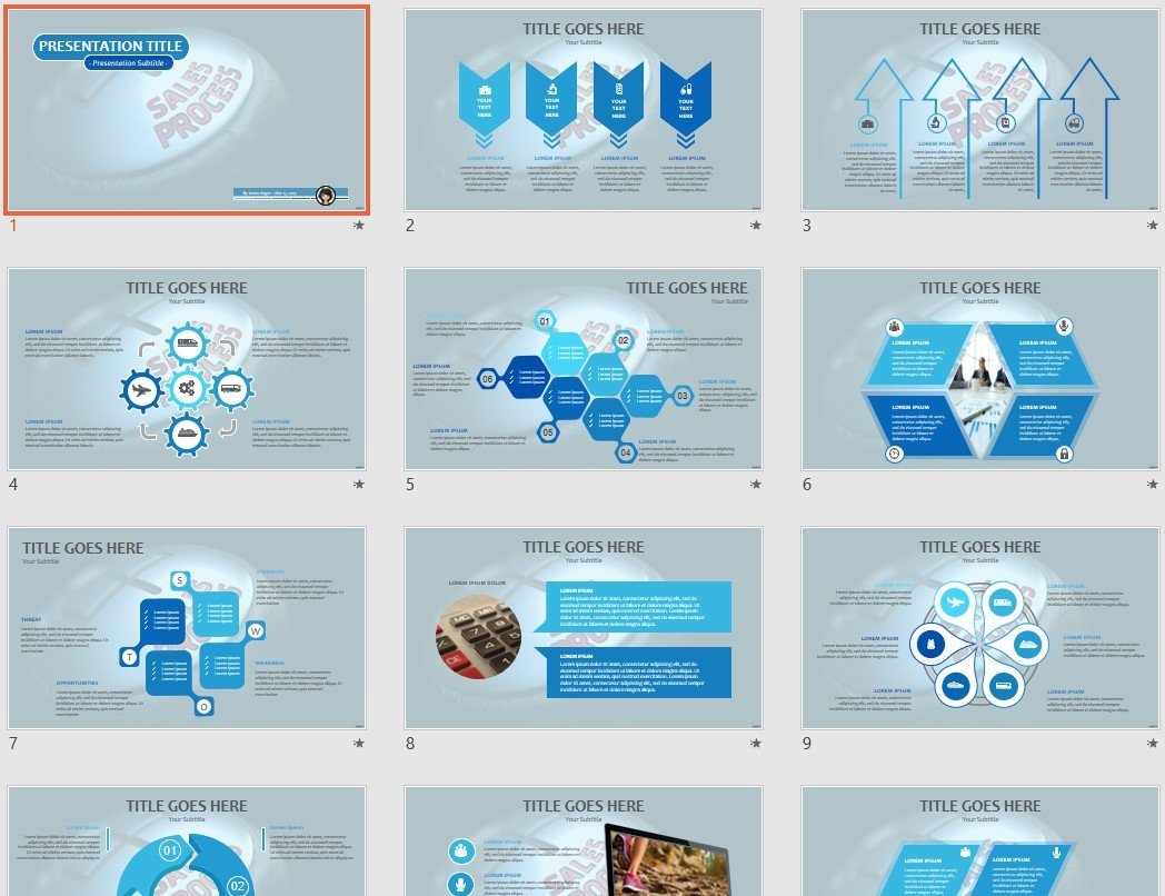 free sales process powerpoint 78834 sagefox free powerpoint