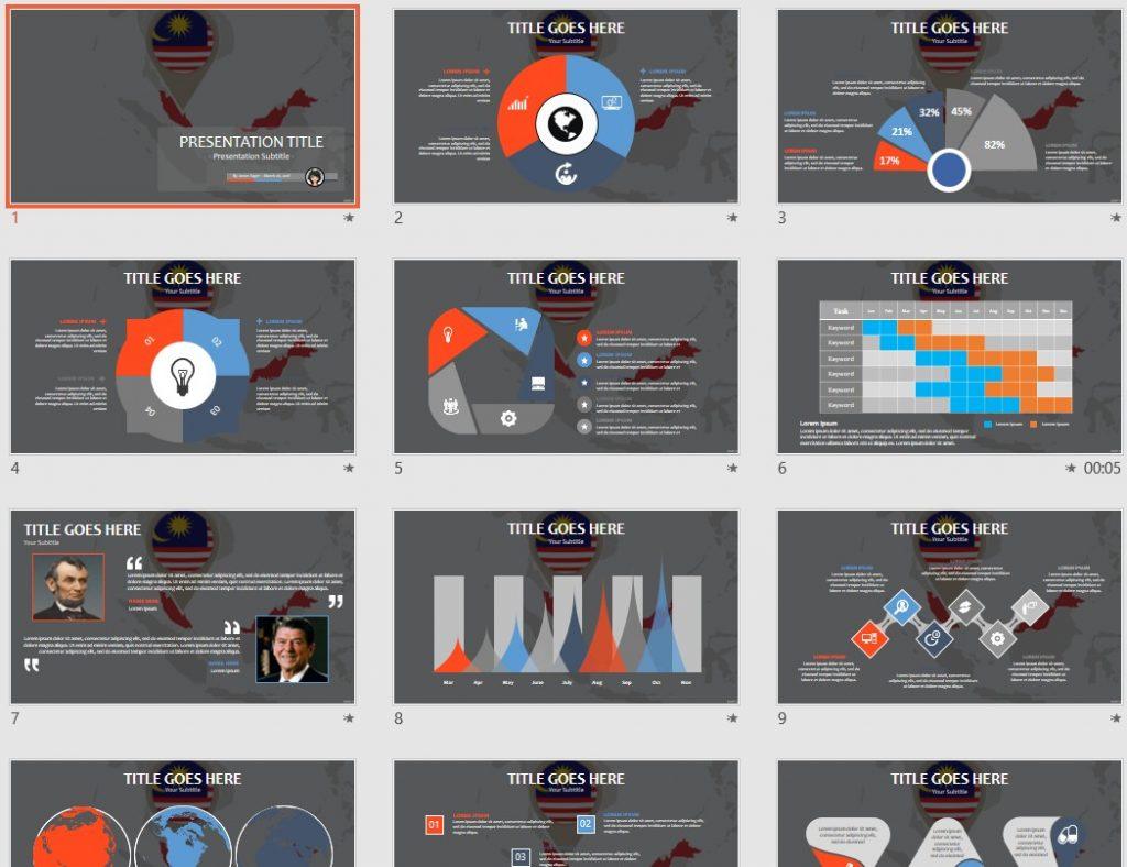 Malaysia PowerPoint by SageFox